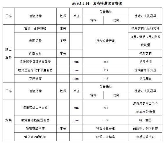 除雾器jiang液喷淋装zhi安装zhi量标zhun